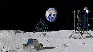 How Long Does It Take To Get To The Moon